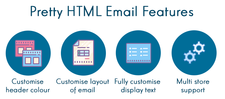 OpenCart Pretty HTML Email - Html email starter template